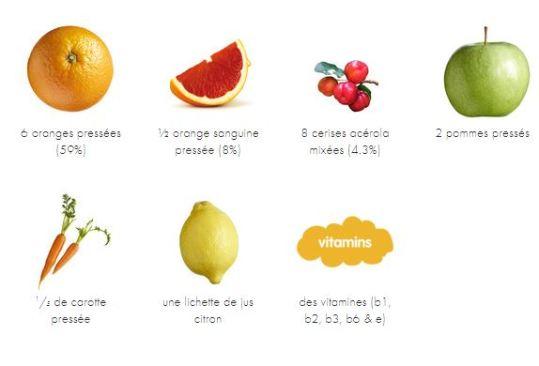 orange, orange sanguine et acerola